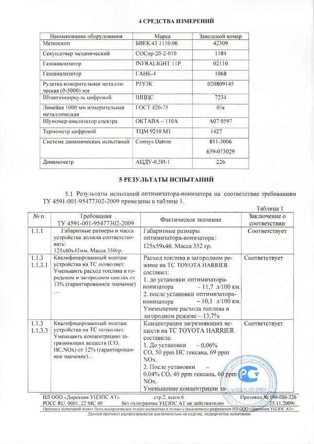 Ионизатор-Активатор Воздуха для ДВС.